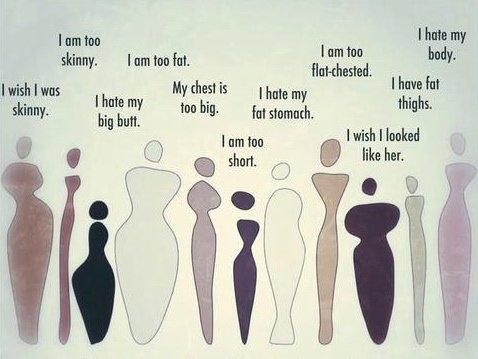 Ne szégyelld a tested!